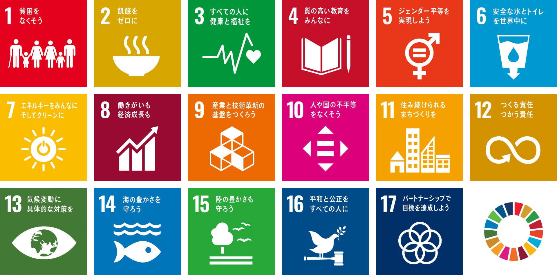 SDGsに関する取り組みリスト